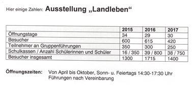 Landleben 2017